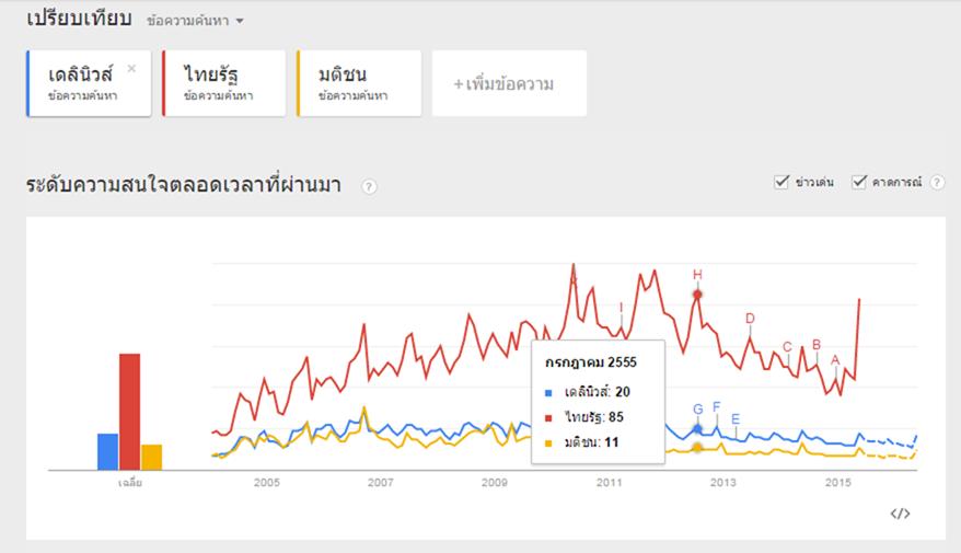google-trend01